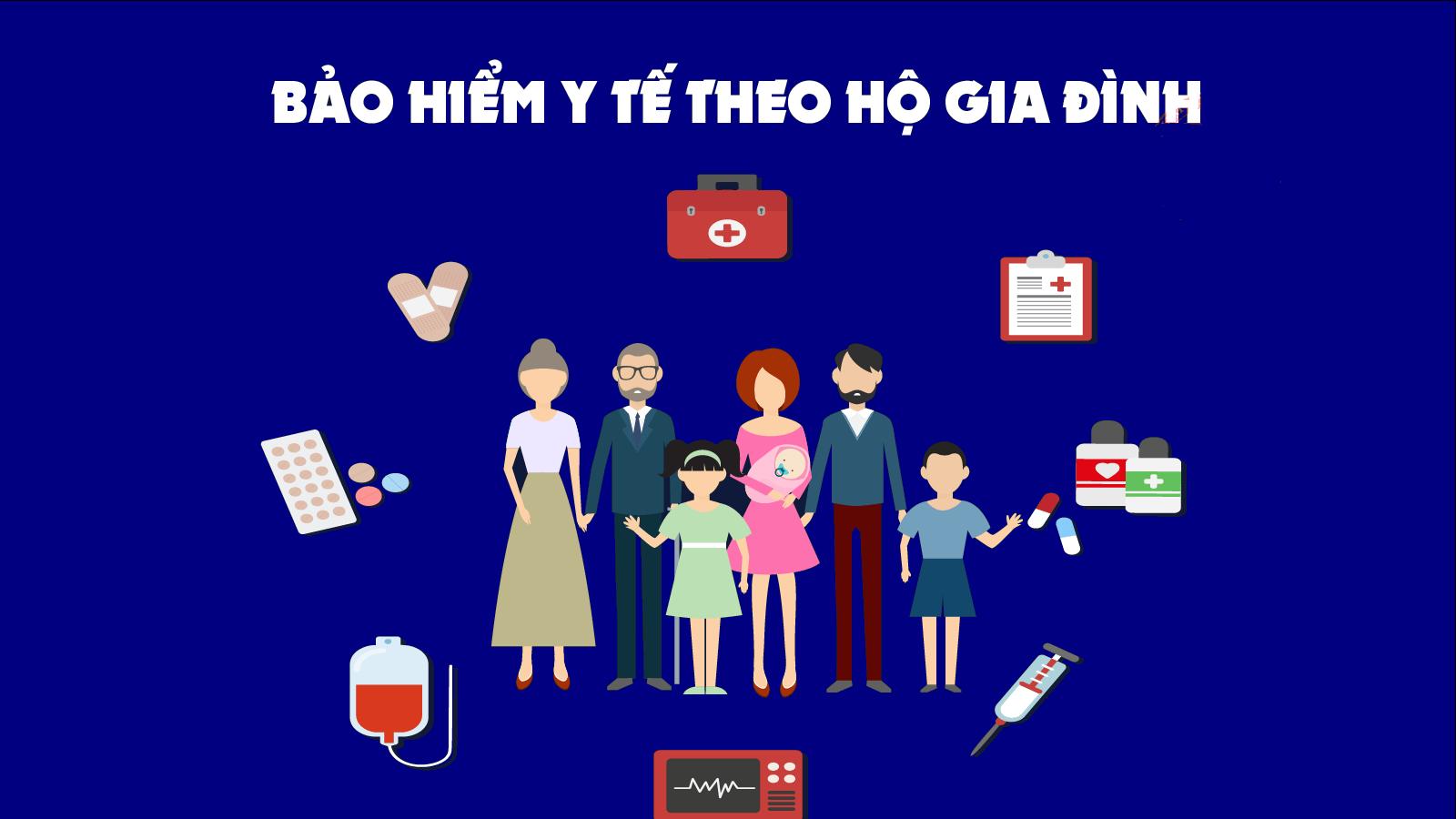 Tìm hiểu chi tiết về bảo hiểm y tế