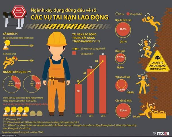 Những điều cần biết về bảo hiểm lao động