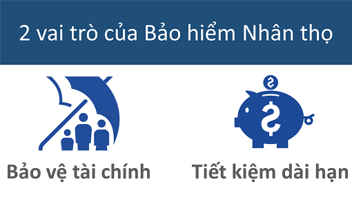 Hợp đồng bảo hiểm nhân thọ là một sự đảm bảo về tài chính, một hình thức tiết kiệm và đầu tư an toàn