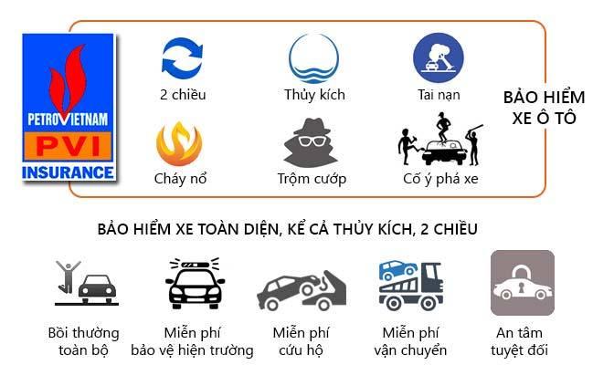 Ngoài bảo hiểm PVIcare còn có nhiều gói bảo hiểm đa dạng