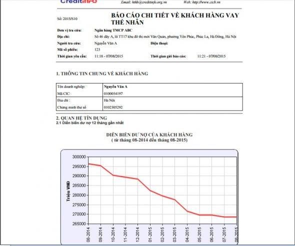 Bảng báo cáo về khách mang nợ xấu